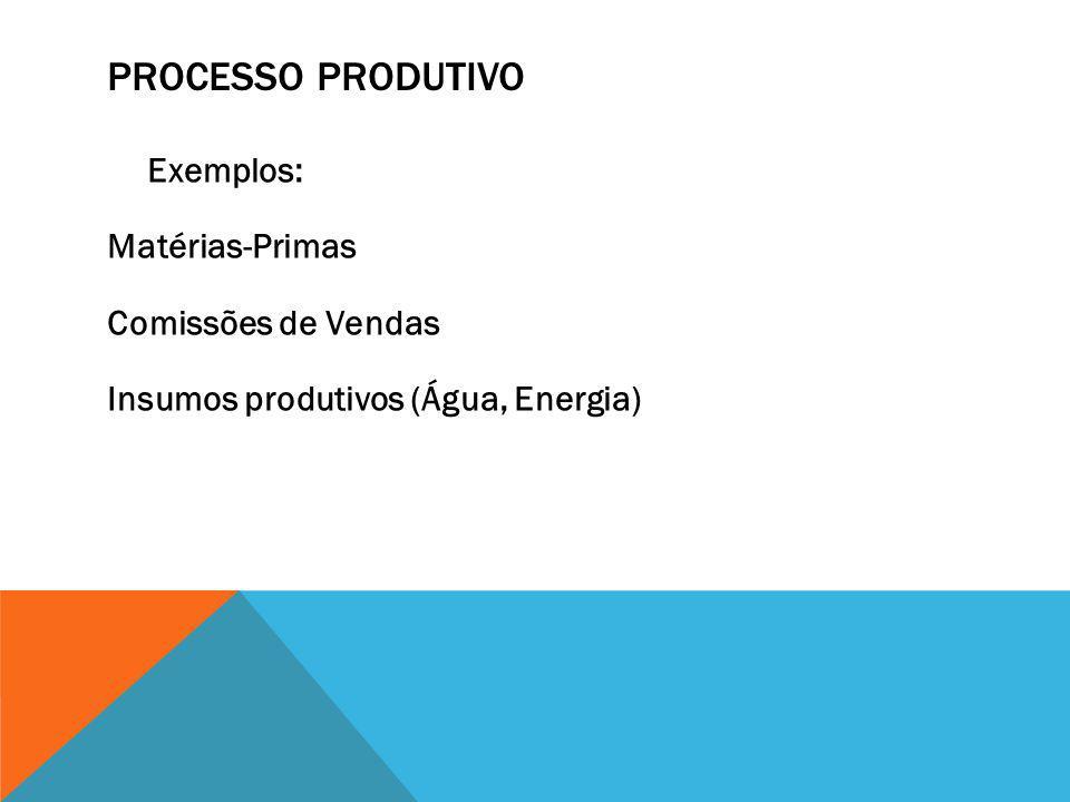 PROCESSO PRODUTIVO Exemplos: Matérias-Primas Comissões de Vendas Insumos produtivos (Água, Energia)