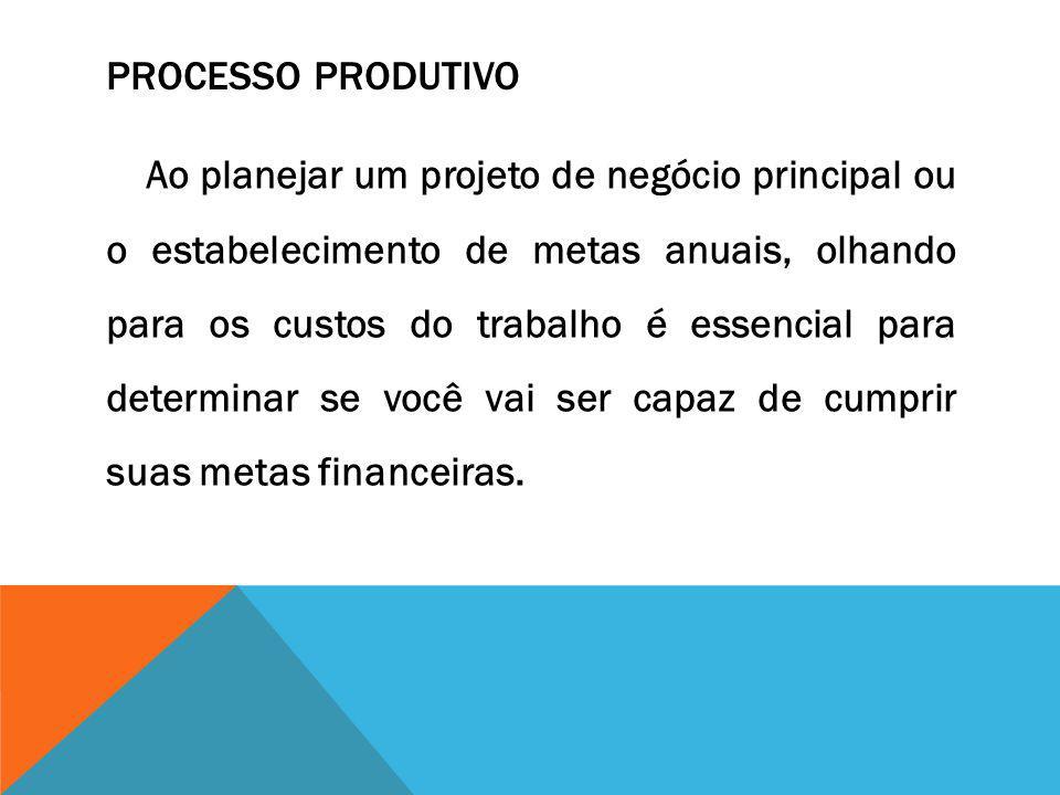 PROCESSO PRODUTIVO Ao planejar um projeto de negócio principal ou o estabelecimento de metas anuais, olhando para os custos do trabalho é essencial pa