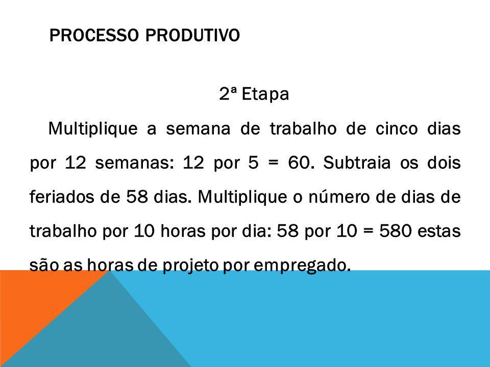 PROCESSO PRODUTIVO 2ª Etapa Multiplique a semana de trabalho de cinco dias por 12 semanas: 12 por 5 = 60. Subtraia os dois feriados de 58 dias. Multip