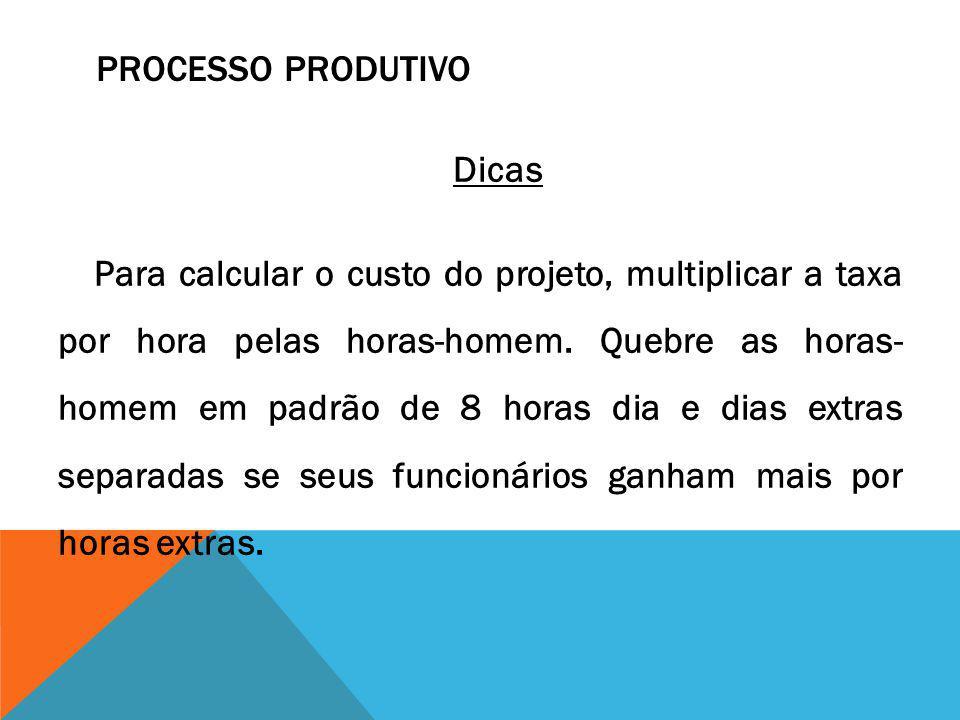 PROCESSO PRODUTIVO Dicas Para calcular o custo do projeto, multiplicar a taxa por hora pelas horas-homem. Quebre as horas- homem em padrão de 8 horas