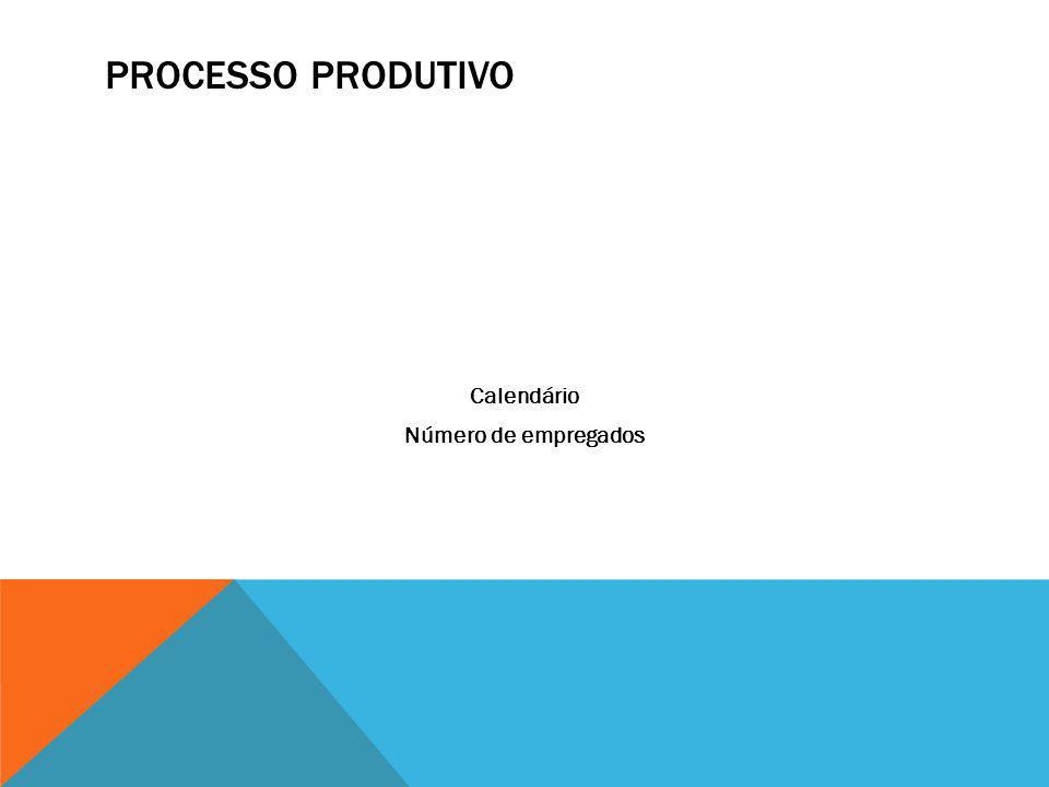 PROCESSO PRODUTIVO Calendário Número de empregados