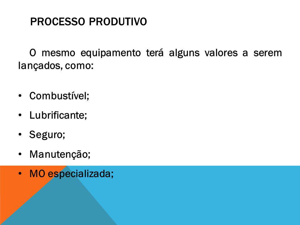 PROCESSO PRODUTIVO O mesmo equipamento terá alguns valores a serem lançados, como: Combustível; Lubrificante; Seguro; Manutenção; MO especializada;