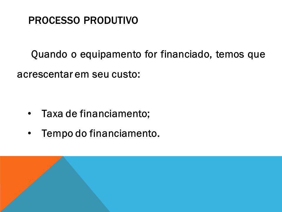 PROCESSO PRODUTIVO Quando o equipamento for financiado, temos que acrescentar em seu custo: Taxa de financiamento; Tempo do financiamento.