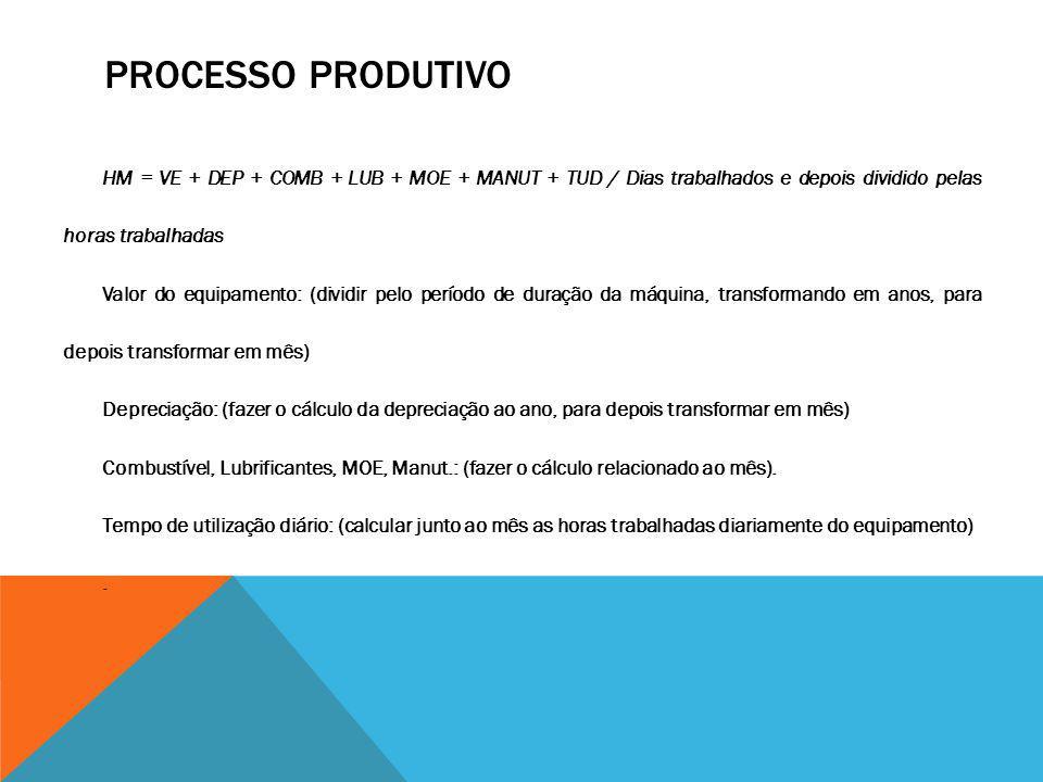 PROCESSO PRODUTIVO HM = VE + DEP + COMB + LUB + MOE + MANUT + TUD / Dias trabalhados e depois dividido pelas horas trabalhadas Valor do equipamento: (