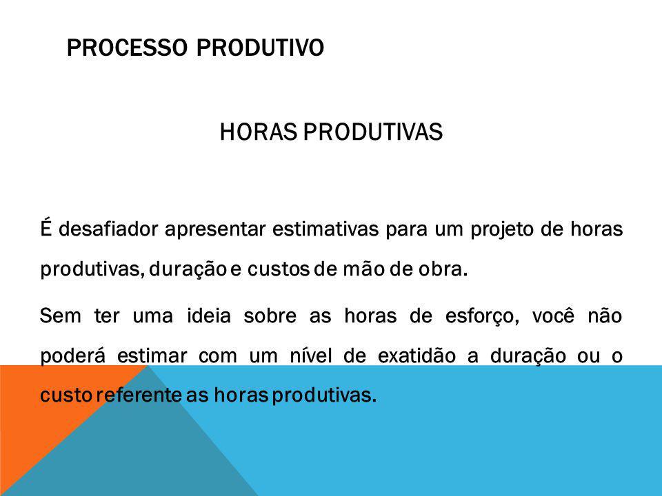PROCESSO PRODUTIVO HORAS PRODUTIVAS É desafiador apresentar estimativas para um projeto de horas produtivas, duração e custos de mão de obra. Sem ter