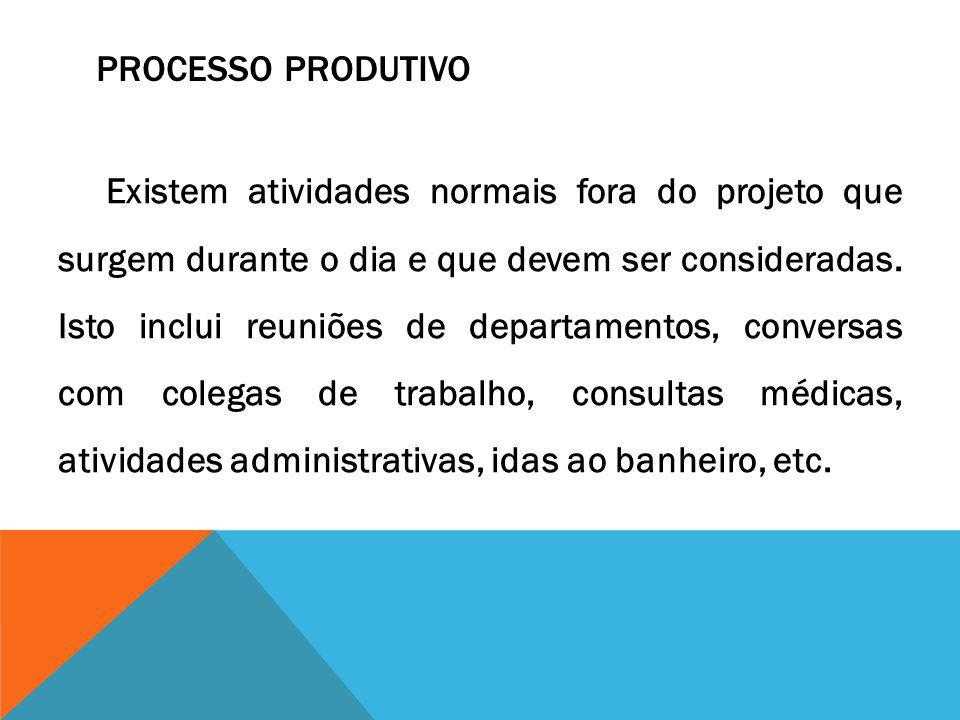 PROCESSO PRODUTIVO Existem atividades normais fora do projeto que surgem durante o dia e que devem ser consideradas. Isto inclui reuniões de departame