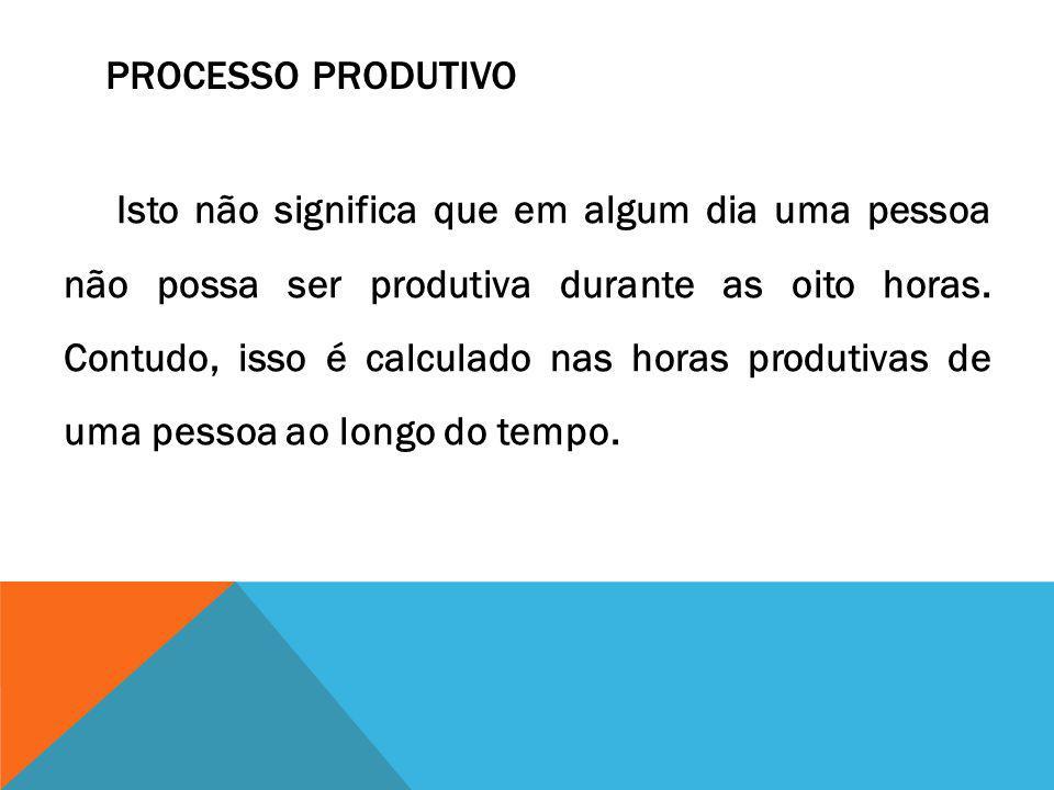 PROCESSO PRODUTIVO Isto não significa que em algum dia uma pessoa não possa ser produtiva durante as oito horas. Contudo, isso é calculado nas horas p