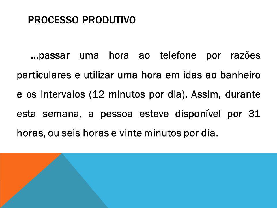 PROCESSO PRODUTIVO...passar uma hora ao telefone por razões particulares e utilizar uma hora em idas ao banheiro e os intervalos (12 minutos por dia).