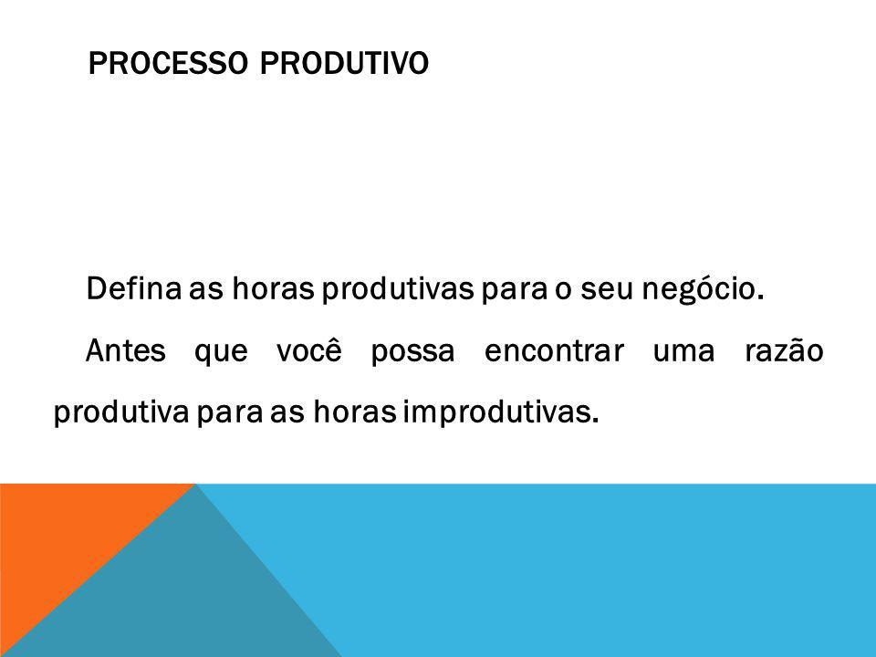 PROCESSO PRODUTIVO Defina as horas produtivas para o seu negócio. Antes que você possa encontrar uma razão produtiva para as horas improdutivas.