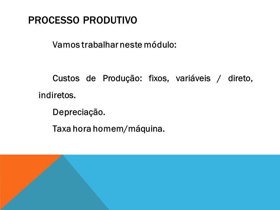 PROCESSO PRODUTIVO Vamos trabalhar neste módulo: Custos de Produção: fixos, variáveis / direto, indiretos. Depreciação. Taxa hora homem/máquina.