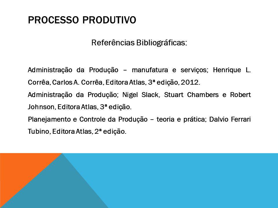 PROCESSO PRODUTIVO Referências Bibliográficas: Administração da Produção – manufatura e serviços; Henrique L. Corrêa, Carlos A. Corrêa, Editora Atlas,