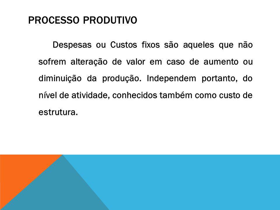 PROCESSO PRODUTIVO Despesas ou Custos fixos são aqueles que não sofrem alteração de valor em caso de aumento ou diminuição da produção. Independem por
