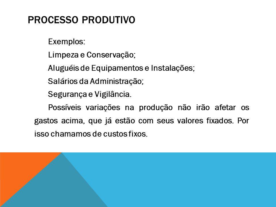 PROCESSO PRODUTIVO Exemplos: Limpeza e Conservação; Aluguéis de Equipamentos e Instalações; Salários da Administração; Segurança e Vigilância. Possíve