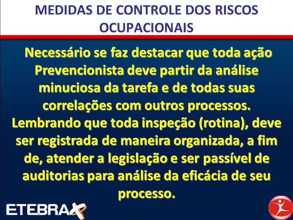 MEDIDAS DE CONTROLE DOS RISCOS OCUPACIONAIS Necessário se faz destacar que toda ação Prevencionista deve partir da análise minuciosa da tarefa e de to