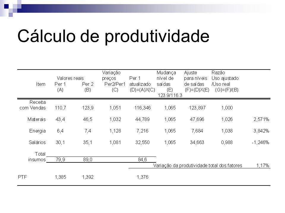 Cálculo de produtividade