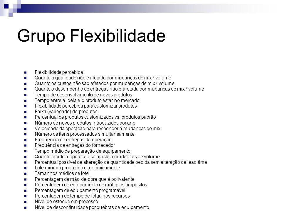 Grupo Flexibilidade Flexibilidade percebida Quanto a qualidade não é afetada por mudanças de mix / volume Quanto os custos não são afetados por mudanç