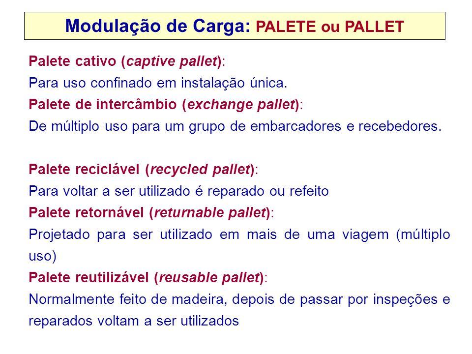 Palete cativo (captive pallet): Para uso confinado em instalação única. Palete de intercâmbio (exchange pallet): De múltiplo uso para um grupo de emba