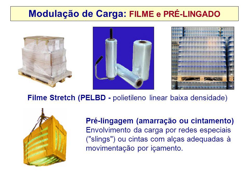 Filme Stretch (PELBD - polietileno linear baixa densidade) Pré-lingagem (amarração ou cintamento) Envolvimento da carga por redes especiais (