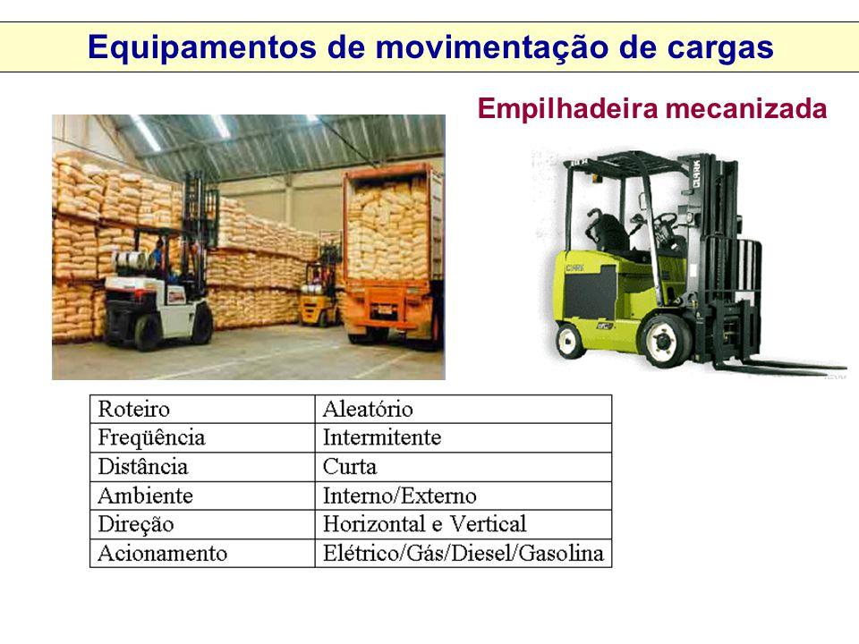 Empilhadeira mecanizada Equipamentos de movimentação de cargas