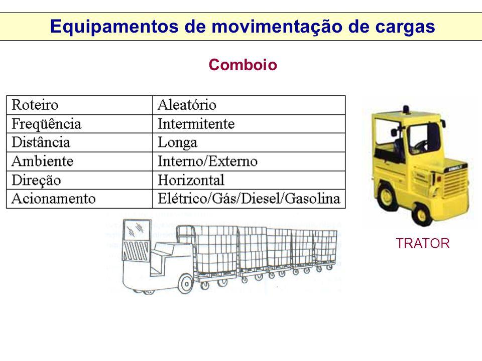 Comboio TRATOR Equipamentos de movimentação de cargas