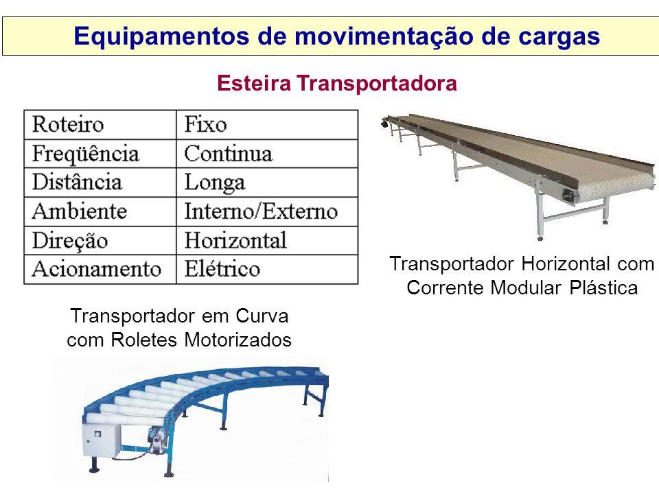 Esteira Transportadora Transportador Horizontal com Corrente Modular Plástica Transportador em Curva com Roletes Motorizados Equipamentos de movimenta