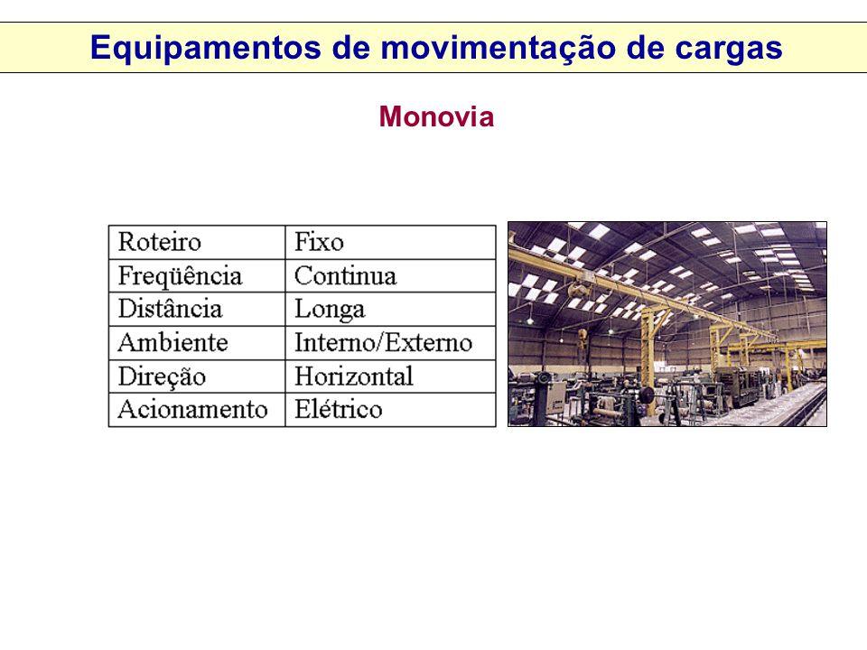 Monovia Equipamentos de movimentação de cargas