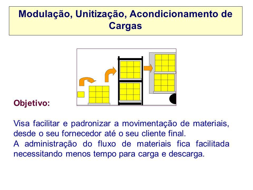 Objetivo: Visa facilitar e padronizar a movimentação de materiais, desde o seu fornecedor até o seu cliente final. A administração do fluxo de materia