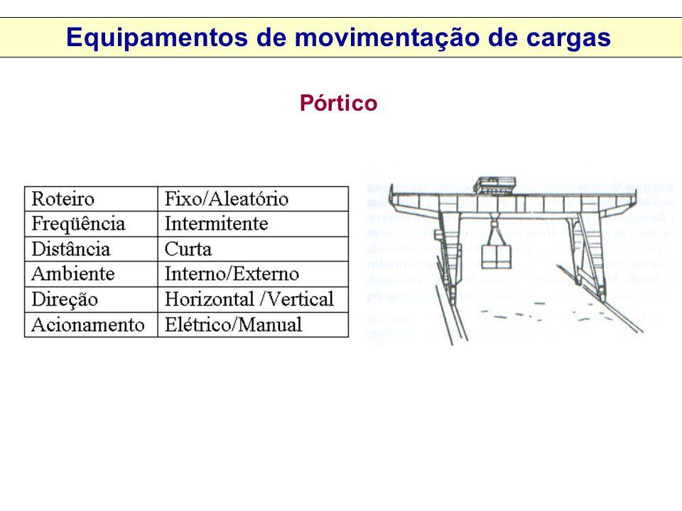 Pórtico Equipamentos de movimentação de cargas