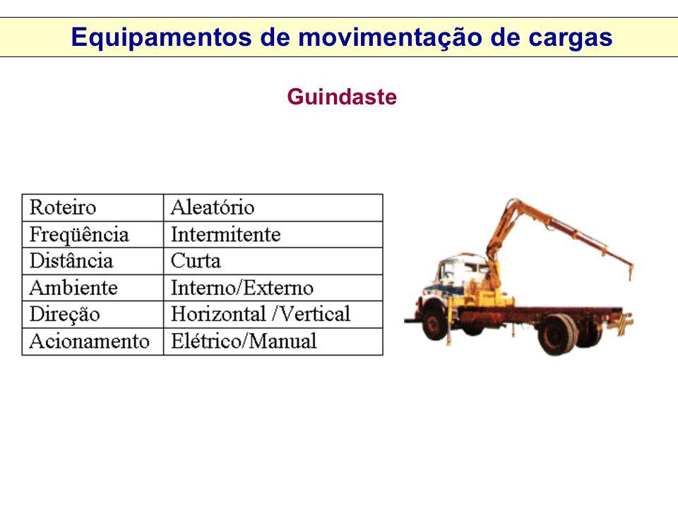 Guindaste Equipamentos de movimentação de cargas