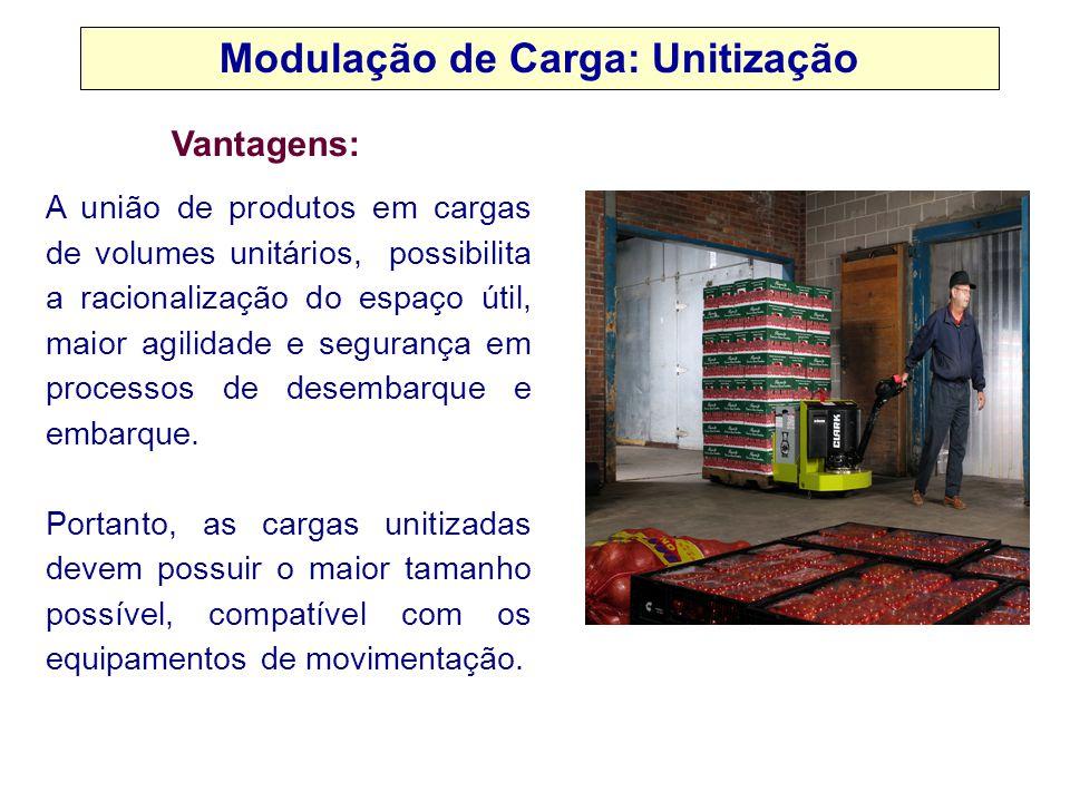 Modulação de Carga: Unitização A união de produtos em cargas de volumes unitários, possibilita a racionalização do espaço útil, maior agilidade e segu