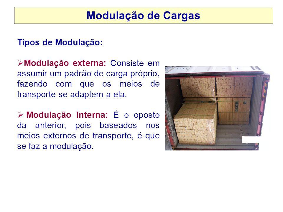 Tipos de Modulação:  Modulação externa: Consiste em assumir um padrão de carga próprio, fazendo com que os meios de transporte se adaptem a ela.  Mo