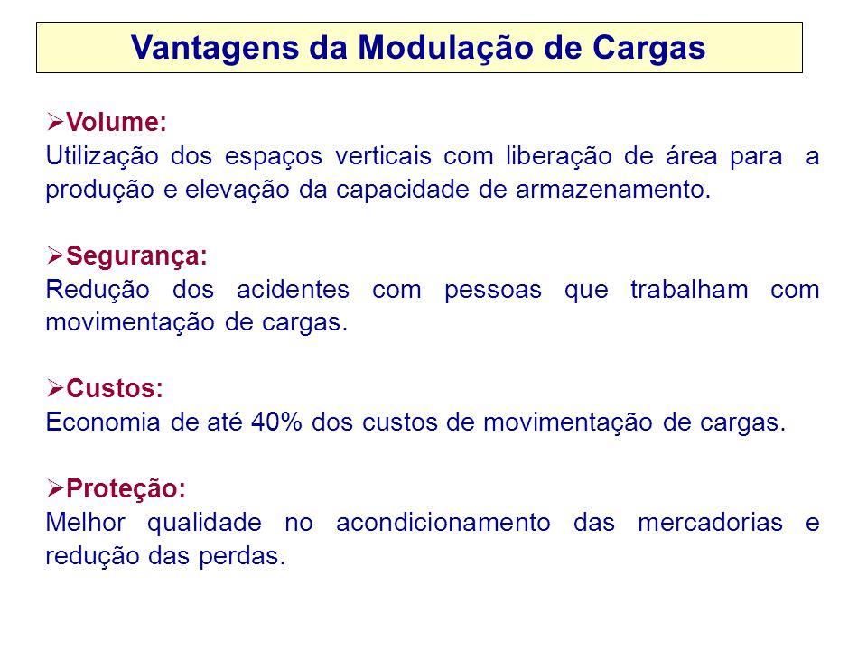  Volume: Utilização dos espaços verticais com liberação de área para a produção e elevação da capacidade de armazenamento.  Segurança: Redução dos a
