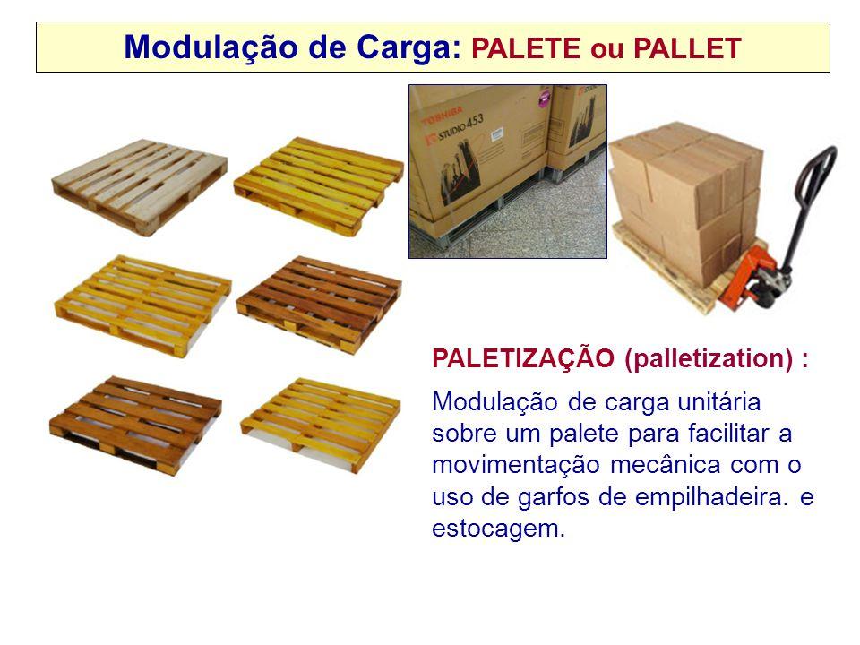 PALETIZAÇÃO (palletization) : Modulação de carga unitária sobre um palete para facilitar a movimentação mecânica com o uso de garfos de empilhadeira.