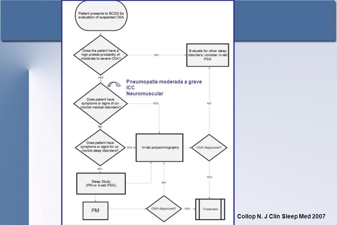 Pneumopatia moderada a grave ICC Neuromuscular