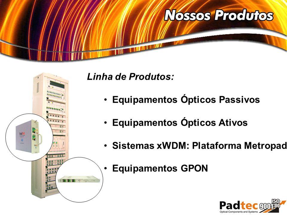 Linha de Produtos: Equipamentos Ópticos Passivos Equipamentos Ópticos Ativos Sistemas xWDM: Plataforma Metropad Equipamentos GPON