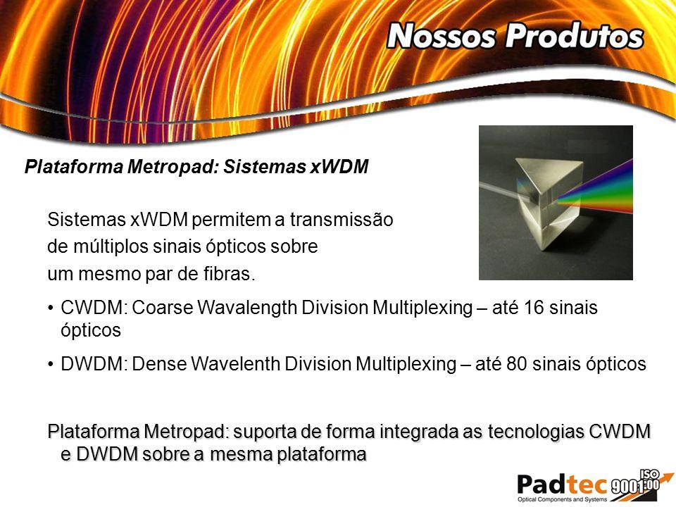 Sistemas xWDM permitem a transmissão de múltiplos sinais ópticos sobre um mesmo par de fibras. CWDM: Coarse Wavalength Division Multiplexing – até 16