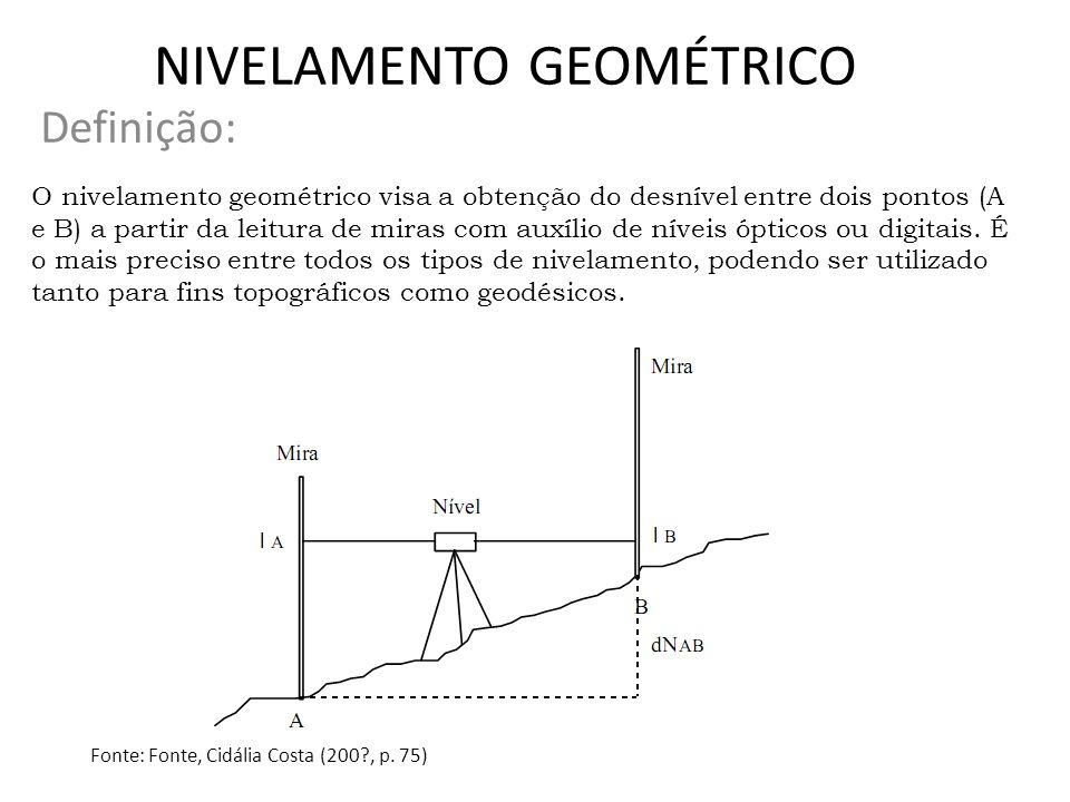 NIVELAMENTO GEOMÉTRICO Definição: O nivelamento geométrico visa a obtenção do desnível entre dois pontos (A e B) a partir da leitura de miras com auxílio de níveis ópticos ou digitais.