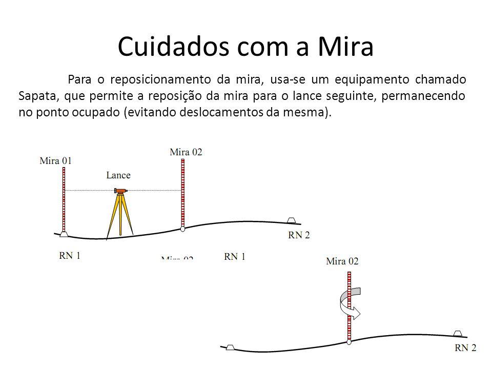 Cuidados com a Mira Para o reposicionamento da mira, usa-se um equipamento chamado Sapata, que permite a reposição da mira para o lance seguinte, permanecendo no ponto ocupado (evitando deslocamentos da mesma).