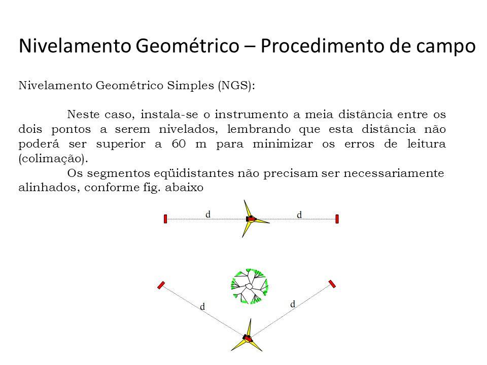 Nível Optico Onde: ZZ : Eixo de Colimação ou Linha de visada; LL : Eixo do Nível Tubular (Níveis Mecânicos); VV : Eixo Principal ou rotação do nível.