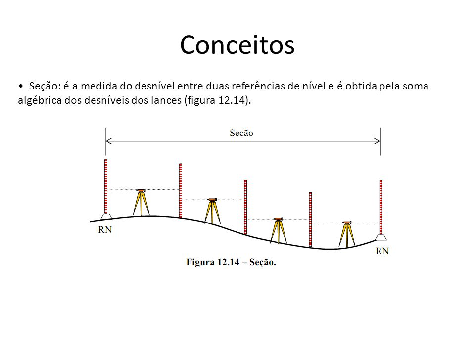 Conceitos Seção: é a medida do desnível entre duas referências de nível e é obtida pela soma algébrica dos desníveis dos lances (figura 12.14).