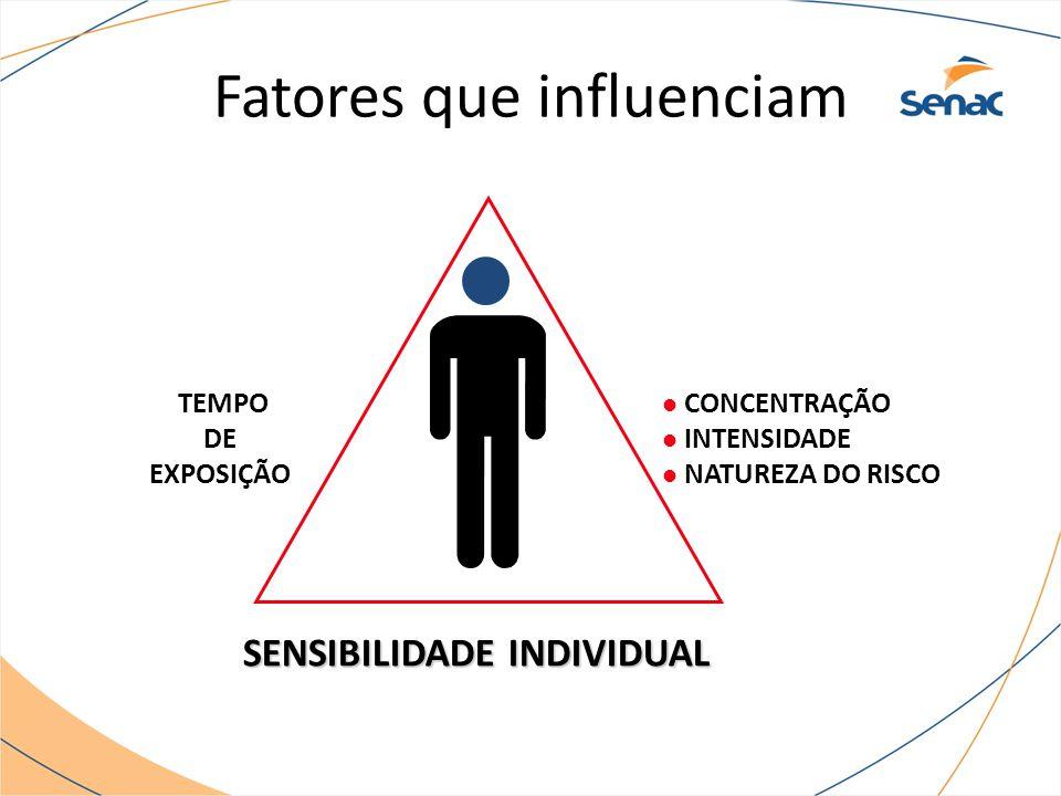 TEMPO DE EXPOSIÇÃO SENSIBILIDADE INDIVIDUAL CONCENTRAÇÃO INTENSIDADE NATUREZA DO RISCO Fatores que influenciam
