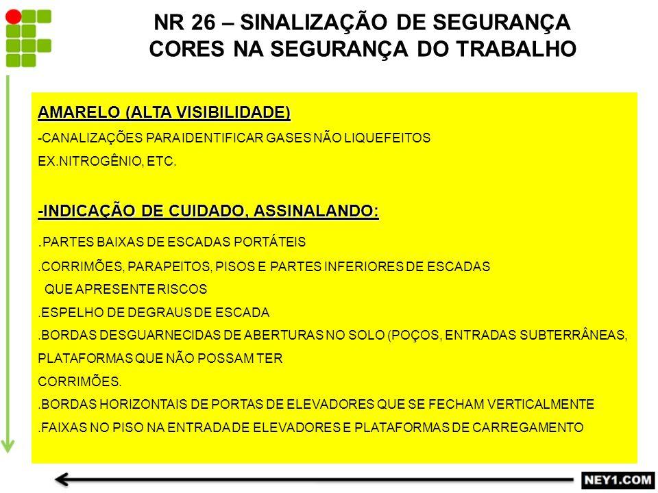 -INDICAÇÃO DE CUIDADO, ASSINALANDO:.MEIOS-FIOS, ONDE HAJA NECESSIDADE DE CHAMAR A ATENÇÃO -PAREDES DE FUNDO DE CORREDORES SEM SAÍDA -VIGAS COLOCADAS A BAIXA ALTURA -CABINES, CAÇAMBAS E GATOS-DE-PONTES-ROLANTES, GUINDASTES, ESCAVADEIRAS, ETC.