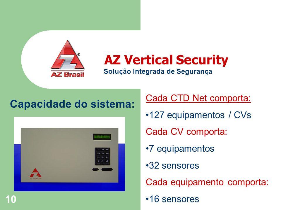 10 AZ Vertical Security Solução Integrada de Segurança Capacidade do sistema: Cada CTD Net comporta: 127 equipamentos / CVs Cada CV comporta: 7 equipamentos 32 sensores Cada equipamento comporta: 16 sensores