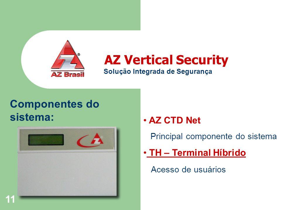 11 AZ Vertical Security Solução Integrada de Segurança Componentes do sistema: AZ CTD Net Principal componente do sistema TH – Terminal Híbrido Acesso de usuários