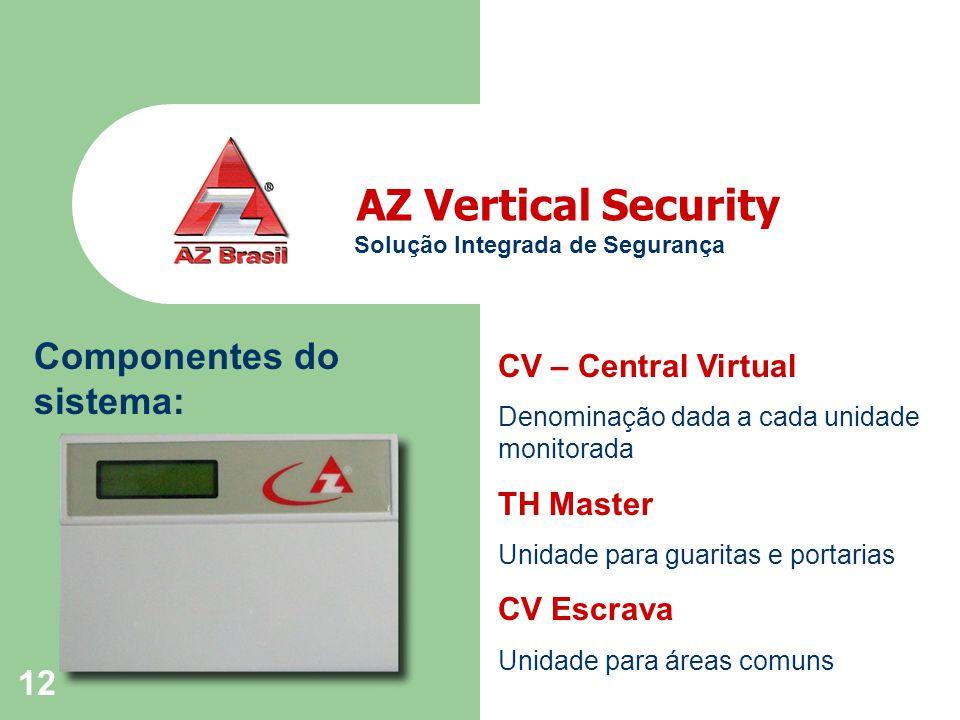 12 AZ Vertical Security Solução Integrada de Segurança Componentes do sistema: CV – Central Virtual Denominação dada a cada unidade monitorada TH Master Unidade para guaritas e portarias CV Escrava Unidade para áreas comuns