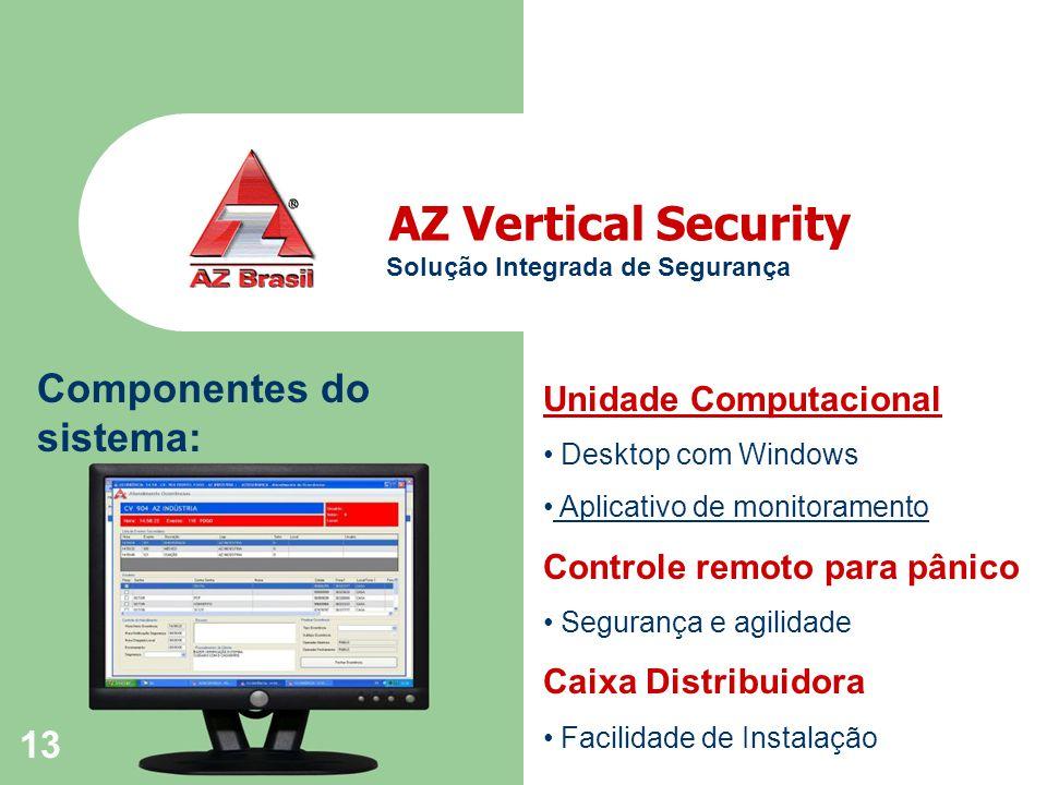 13 AZ Vertical Security Solução Integrada de Segurança Componentes do sistema: Unidade Computacional Desktop com Windows Aplicativo de monitoramento Controle remoto para pânico Segurança e agilidade Caixa Distribuidora Facilidade de Instalação