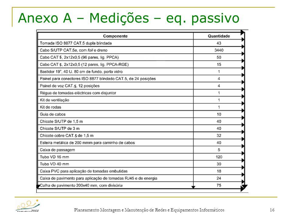 Planeamento Montagem e Manutenção de Redes e Equipamentos Informáticos 16 Anexo A – Medições – eq. passivo 5e5e