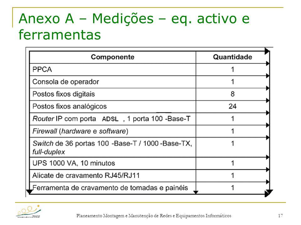 Planeamento Montagem e Manutenção de Redes e Equipamentos Informáticos 17 Anexo A – Medições – eq. activo e ferramentas