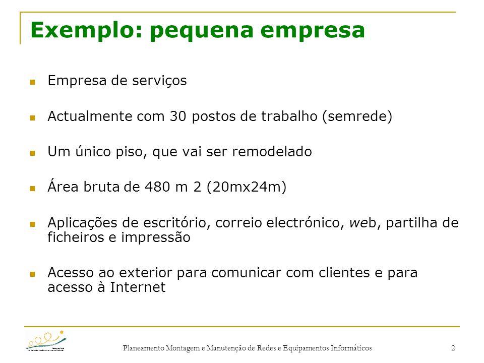 Planeamento Montagem e Manutenção de Redes e Equipamentos Informáticos 2 Exemplo: pequena empresa Empresa de serviços Actualmente com 30 postos de tra