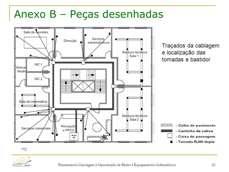 Planeamento Montagem e Manutenção de Redes e Equipamentos Informáticos 20 Anexo B – Peças desenhadas Traçados da cablagem e localização das tomadas e
